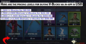 fortnite v bucks Price list in usd